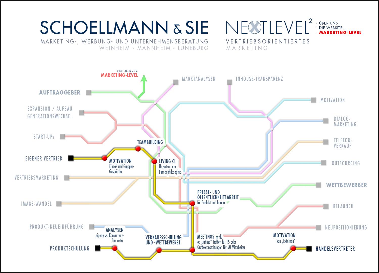 Marketing by Schoellmann + Sie Marketing, Werbung GmbHD - 69469 Weinheim, Germany
