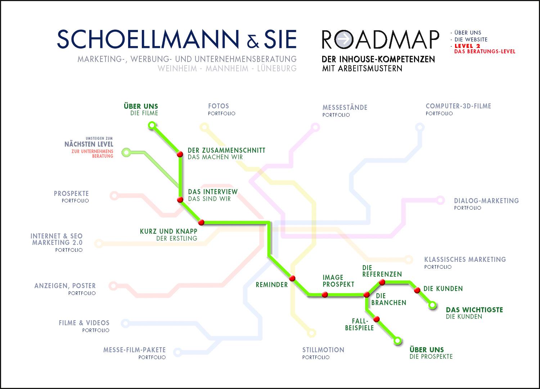 Unsere Werbe-Tools 2 - Schoellmann & Sie ist Werbeagentur, Marketingagentur, Gender Marketing, Webdesign, Personal Marketing, Employer Branding Weinheim Mannheim Heidelberg