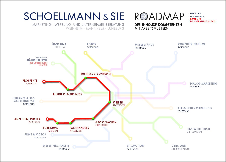 Unsere Werbe-Tools 3 - Schoellmann & Sie ist Werbeagentur, Marketingagentur, Gender Marketing, Webdesign, Personal Marketing, Employer Branding Weinheim Mannheim Heidelberg
