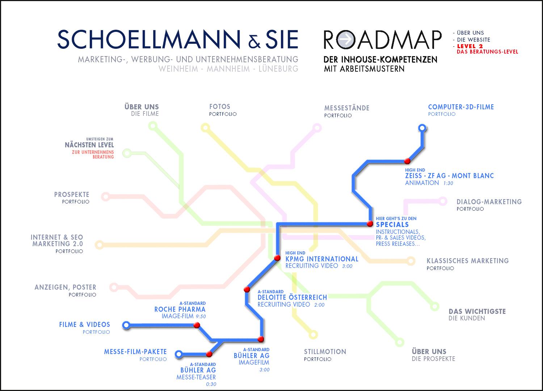 Unsere Werbe-Tools 5 - Schoellmann & Sie ist Werbeagentur, Marketingagentur, Gender Marketing, Webdesign, Personal Marketing, Employer Branding Weinheim Mannheim Heidelberg