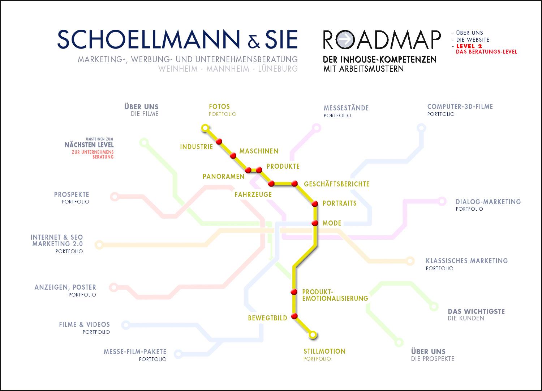 Unsere Werbe-Tools 7 - Schoellmann & Sie ist Werbeagentur, Marketingagentur, Gender Marketing, Webdesign, Personal Marketing, Employer Branding Weinheim Mannheim Heidelberg